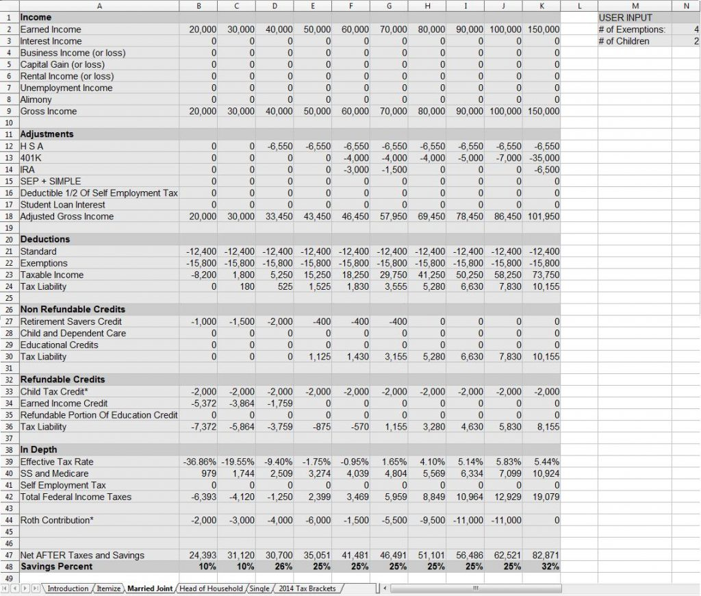 Retirement Budget Spreadsheet Excel With Example Of