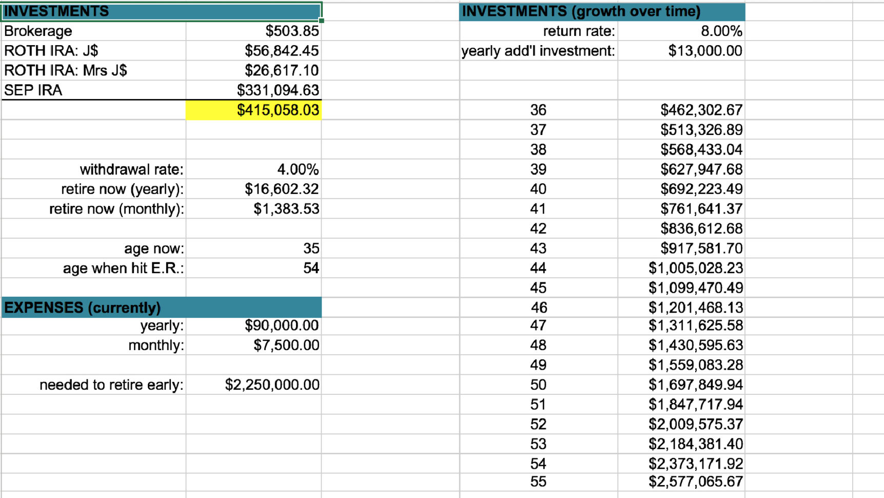 Retirement Budget Spreadsheet Spreadshee Retirement