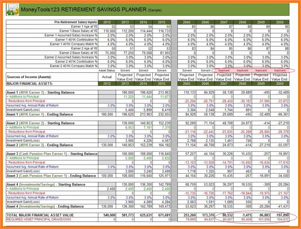 Retirement Budget Spreadsheet Pertaining To Retirement