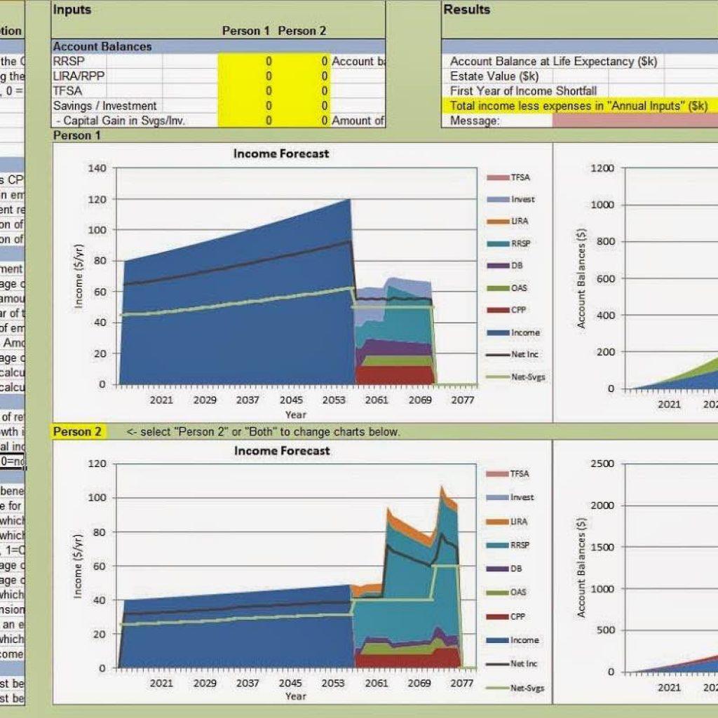 Retirement Cash Flow Spreadsheet In Retirement Planning Spreadsheet Excel And Retirement