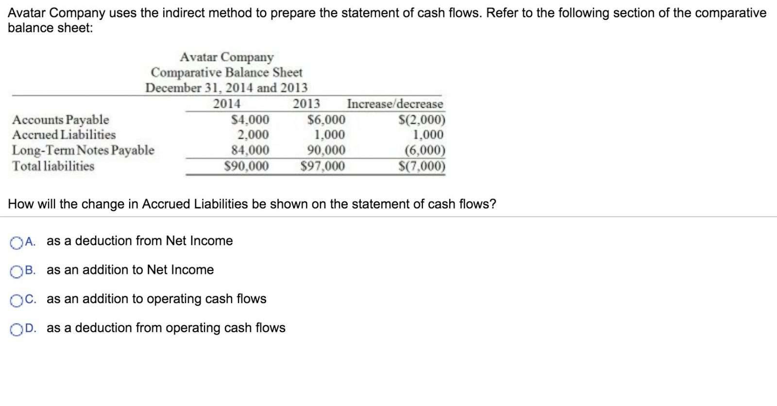 Retirement Cash Flow Spreadsheet With Regard To Sample