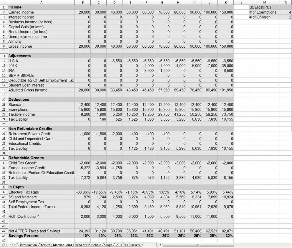 Retirement Spreadsheet Template Within Retirement Planning