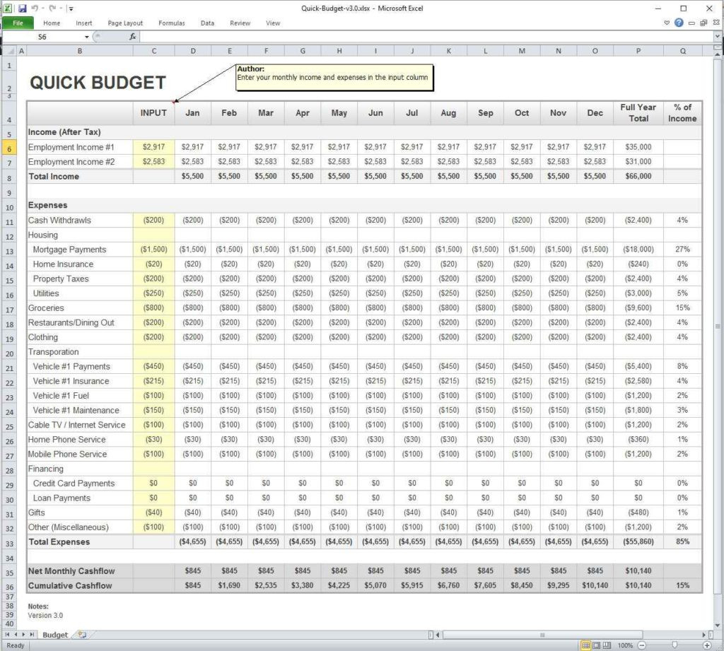 Roi Spreadsheet Throughout Roi Spreadsheet Template Real