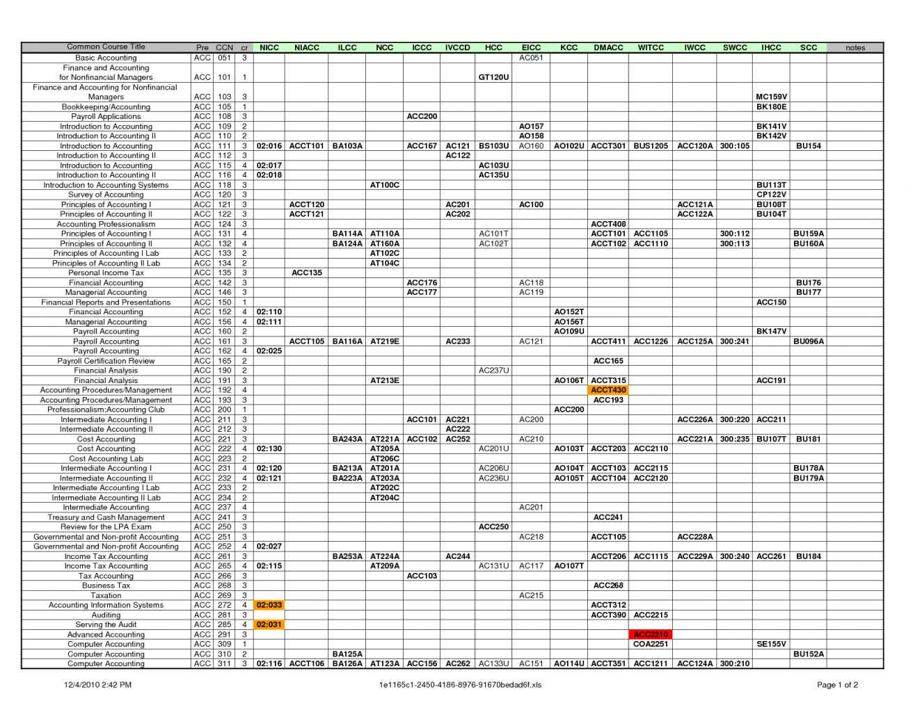 Sample Accounting Spreadsheet For Small Business With