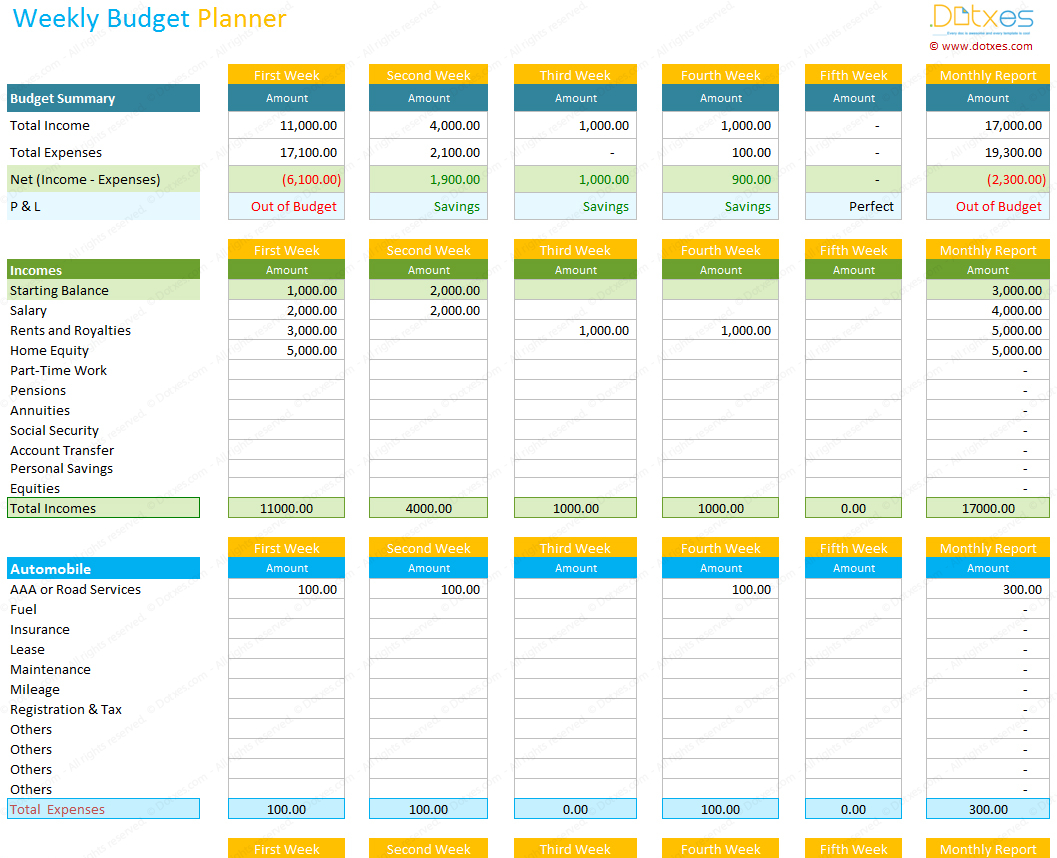 Money Budget Worksheet Excel