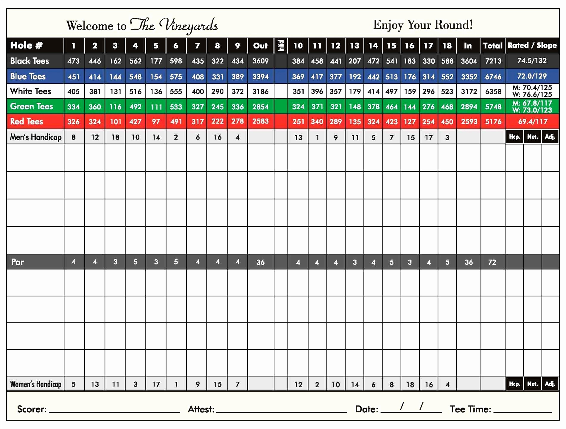Score Spreadsheet For Golf Stat Tracker Spreadsheet Or