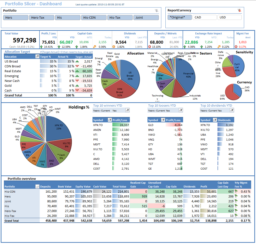 Share Tracking Excel Spreadsheet Pertaining To Portfolio
