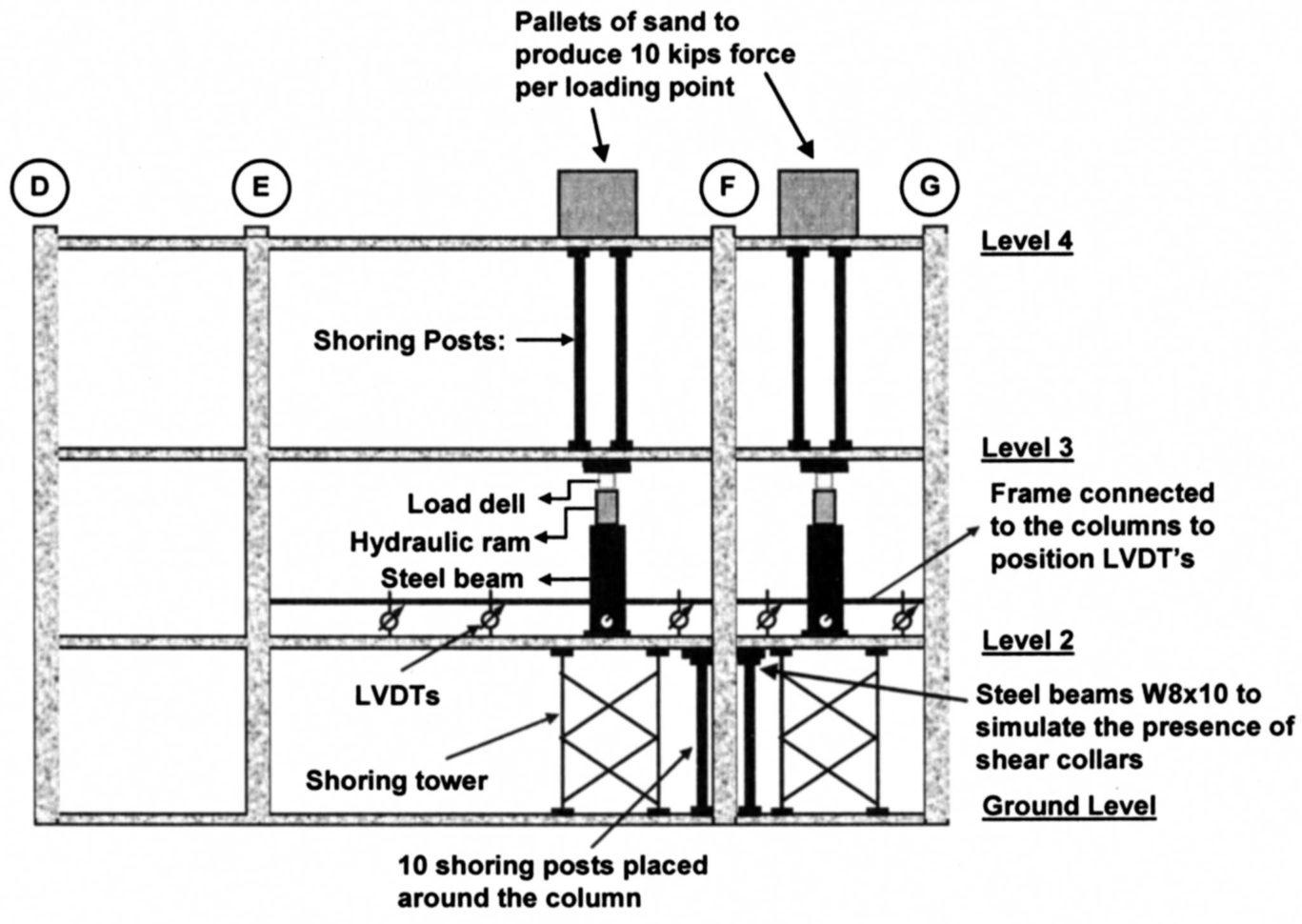 Shoring Design Spreadsheet Regarding Two Way Slab Design