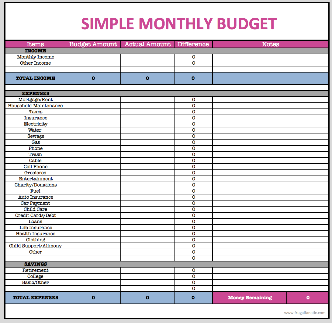 Simple Monthly Budget Spreadsheet For Sample Monthly