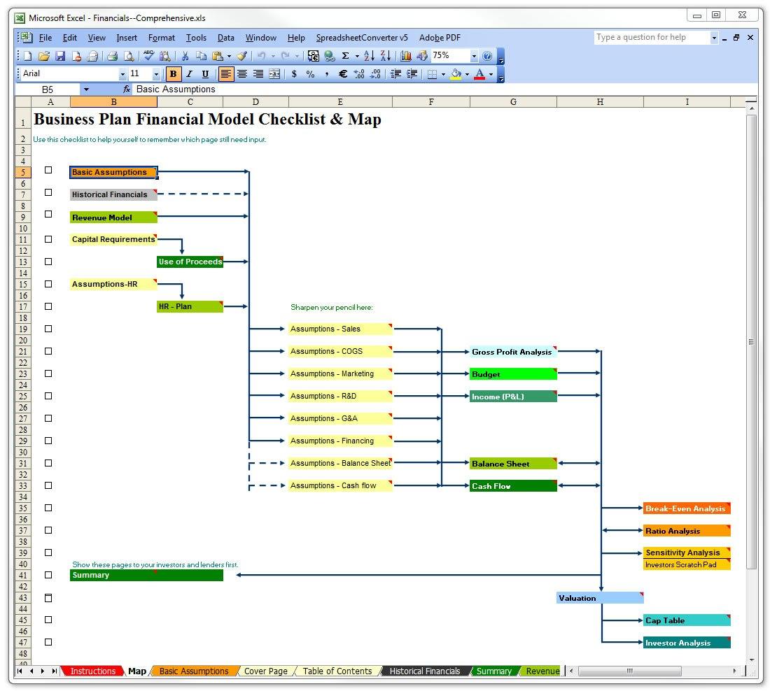 Small Business Financialysis Spreadsheet Regarding