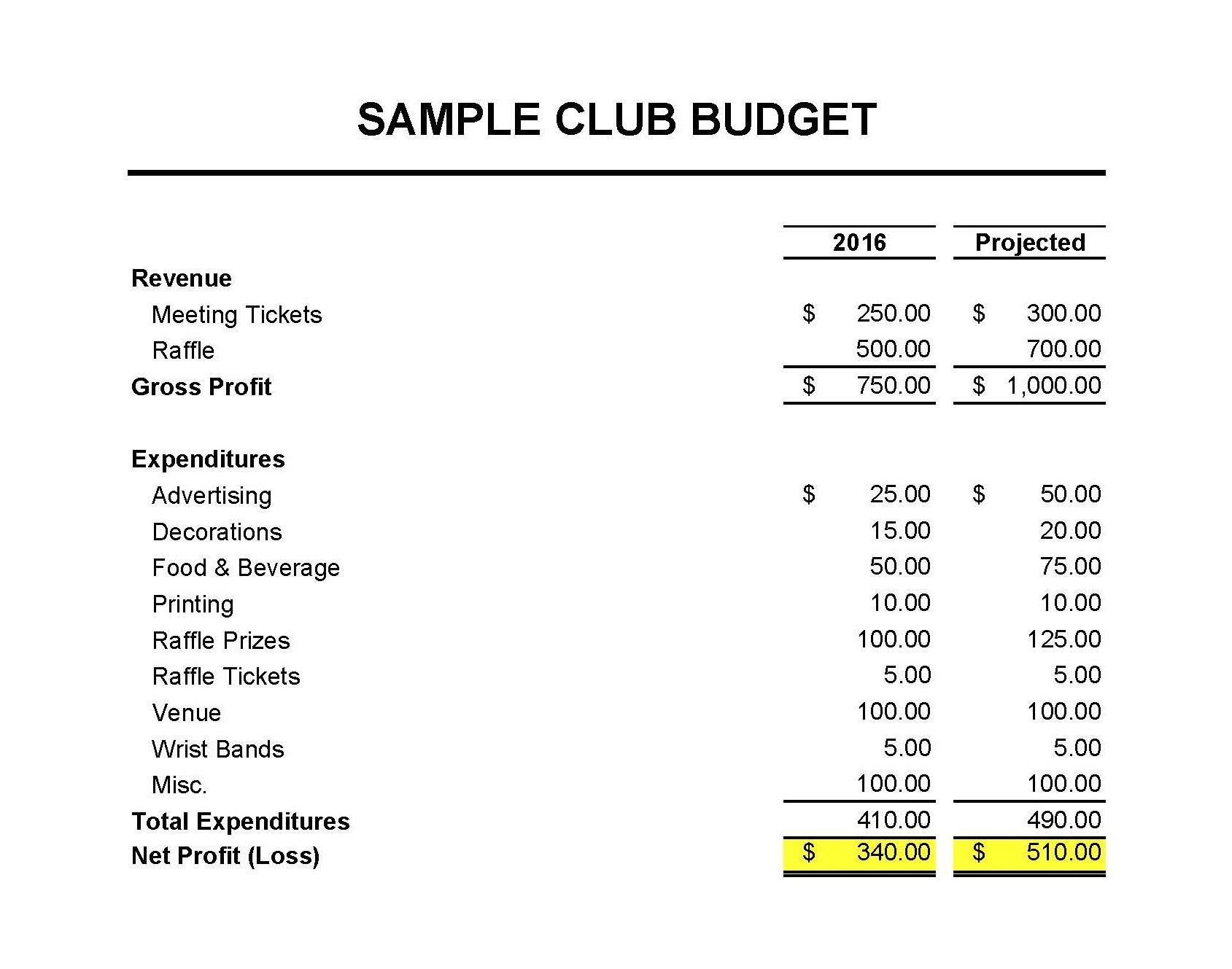 Social Club Accounting Spreadsheet With Masna Club