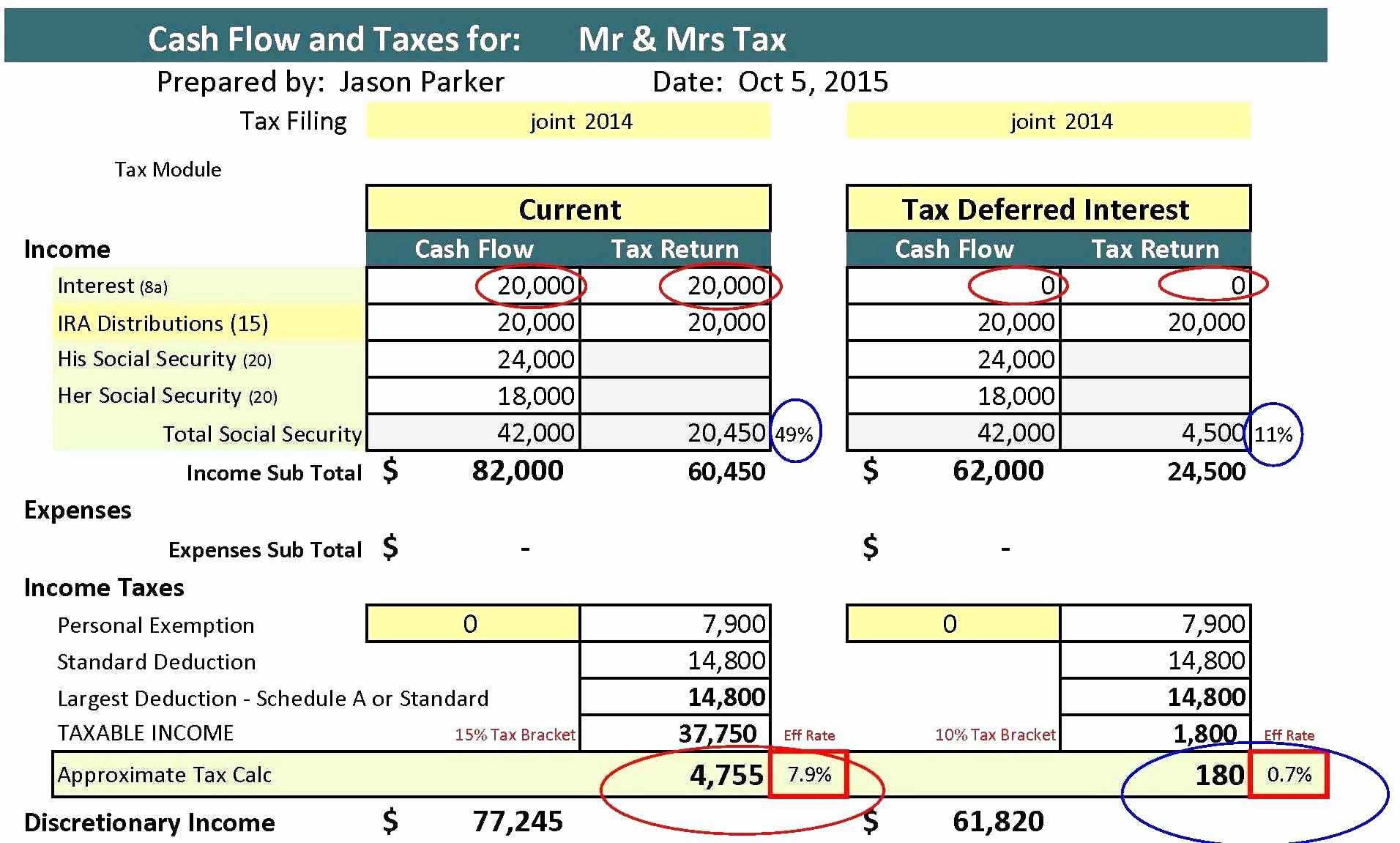 Social Security Calculator Excel Spreadsheet Regarding