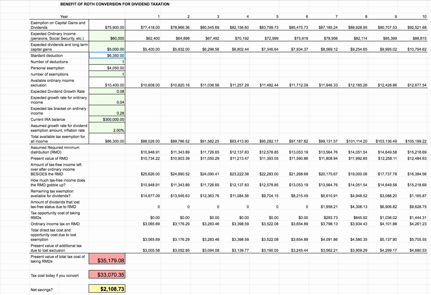 Social Security Calculator Spreadsheet 2 Spreadsheet
