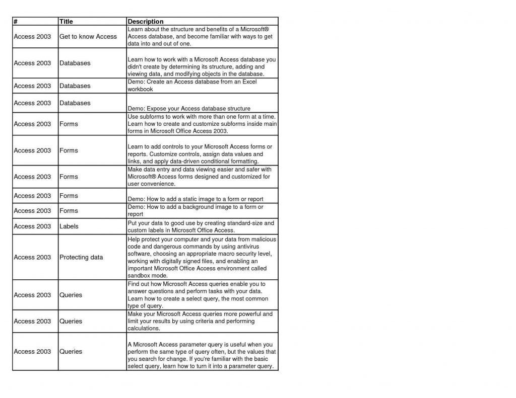 Spreadsheet Activities For High School Students Payment Spreadshee Fun Spreadsheet Activities