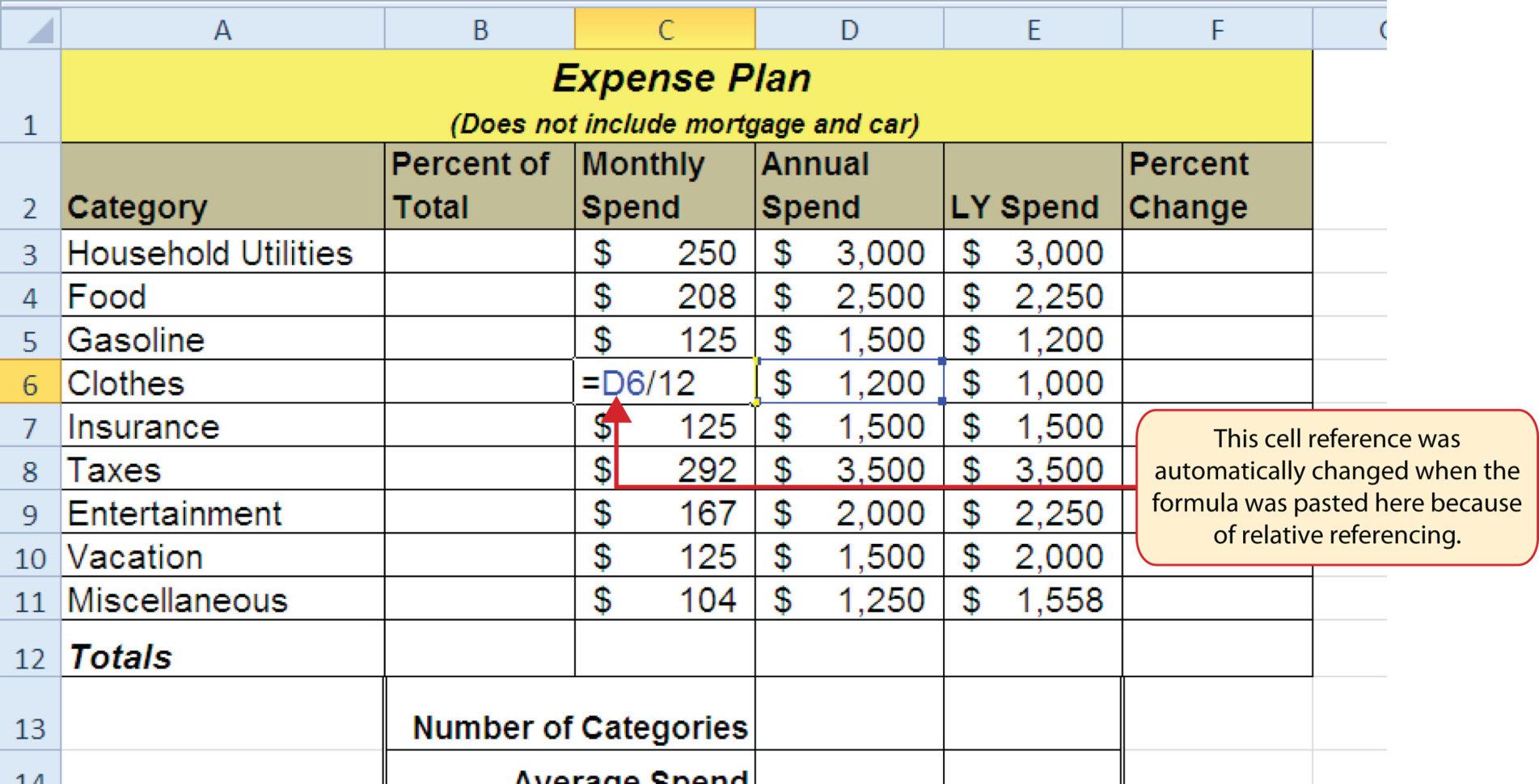 Spreadsheet Design Examples In Sample Of Excel Worksheet
