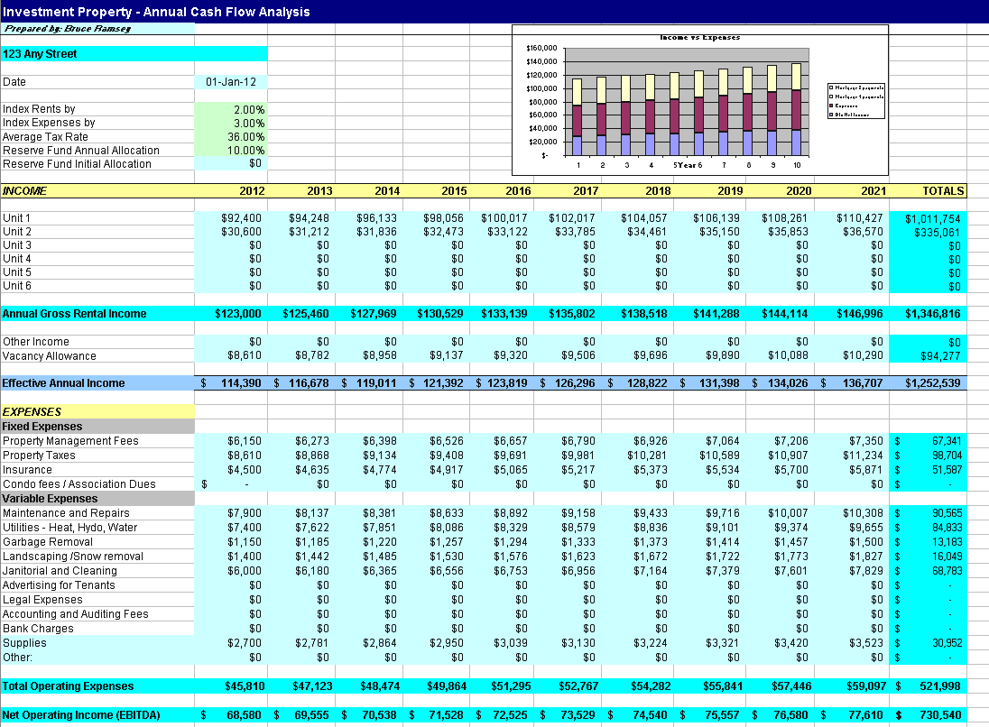Spreadsheet For Rental Income And Expenses With Rental