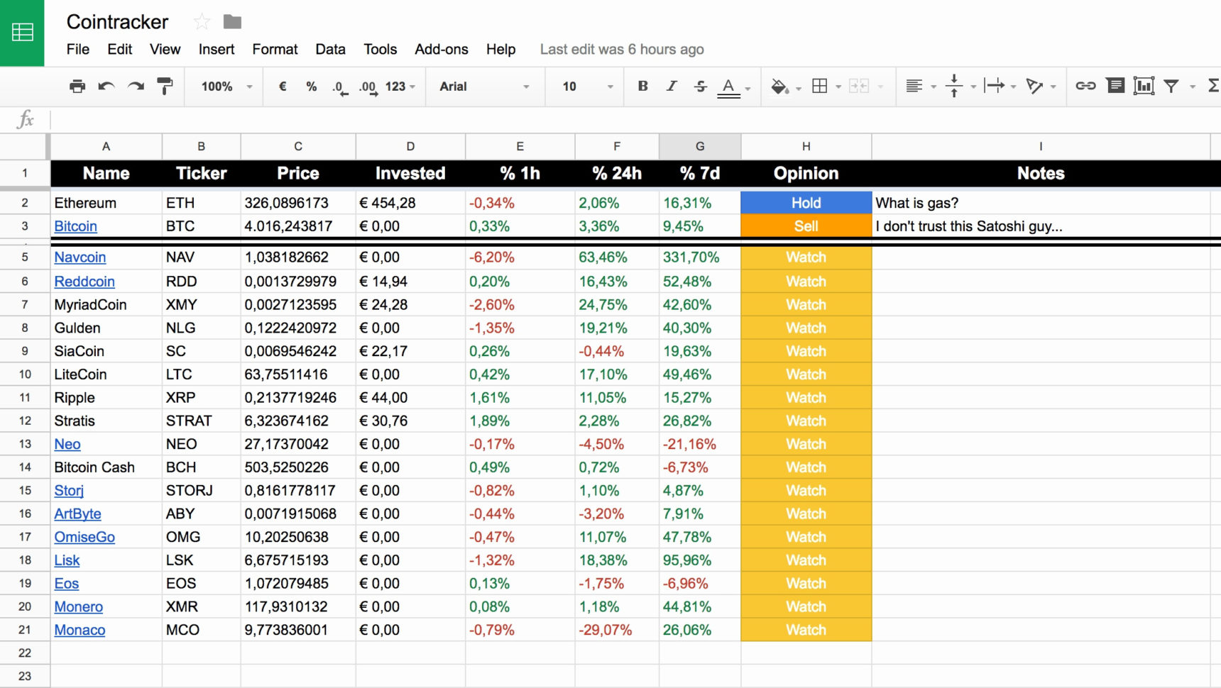 Spreadsheet Software Free Download For Windows 10 In Free