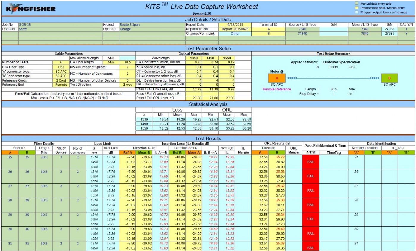 Spreadsheet Test Regarding 008 Test Case Template Xls