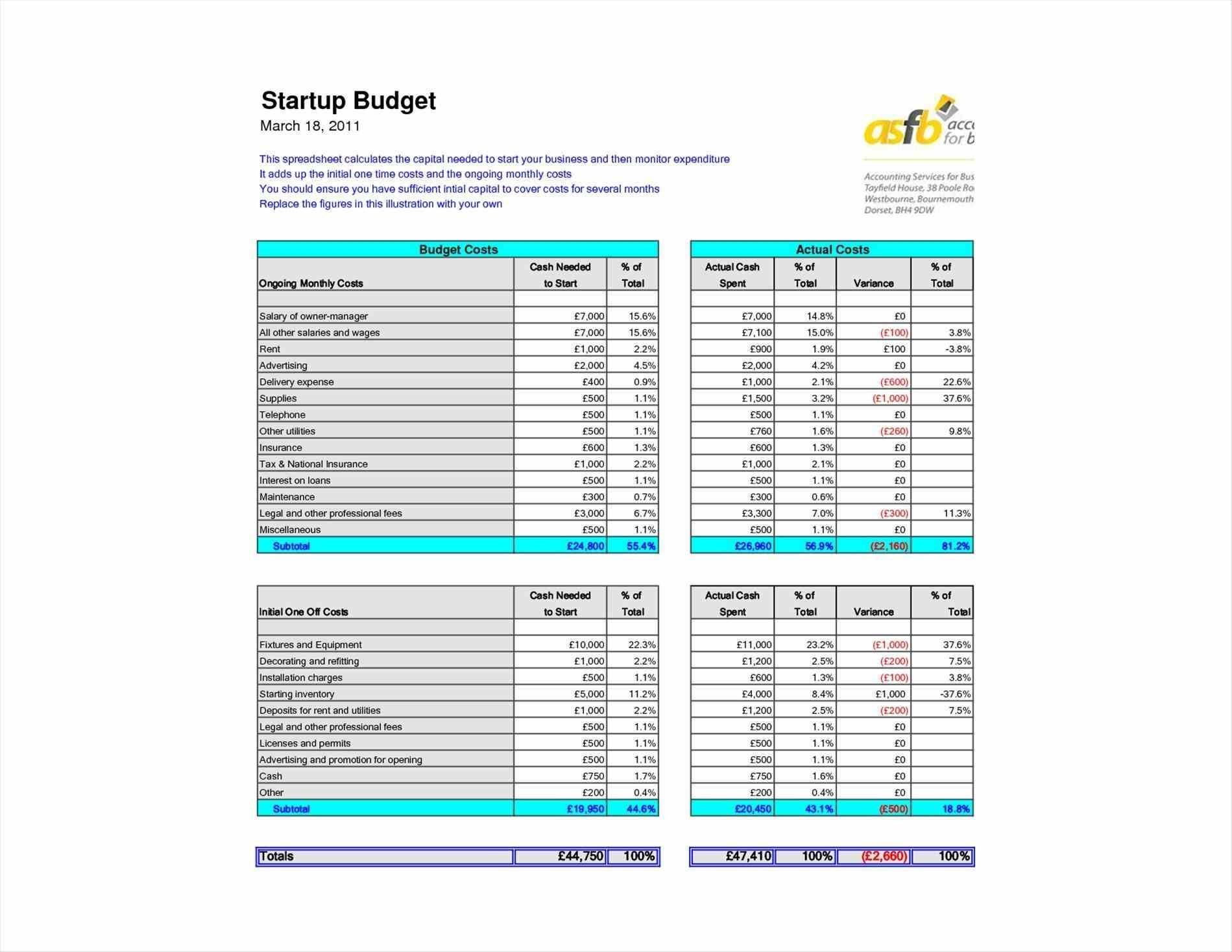 Sample Church Budget Spreadsheet Sample Church Budget