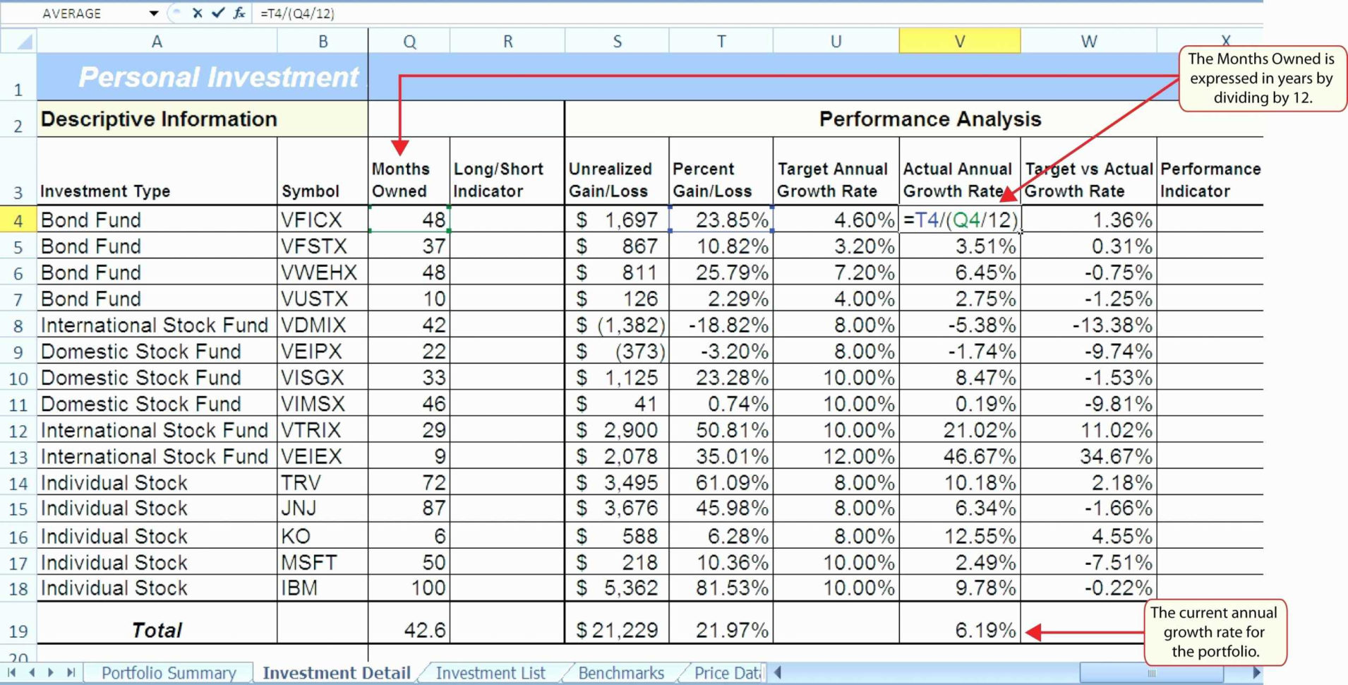 Stock Cost Basis Spreadsheet With Cost Breakdown Template