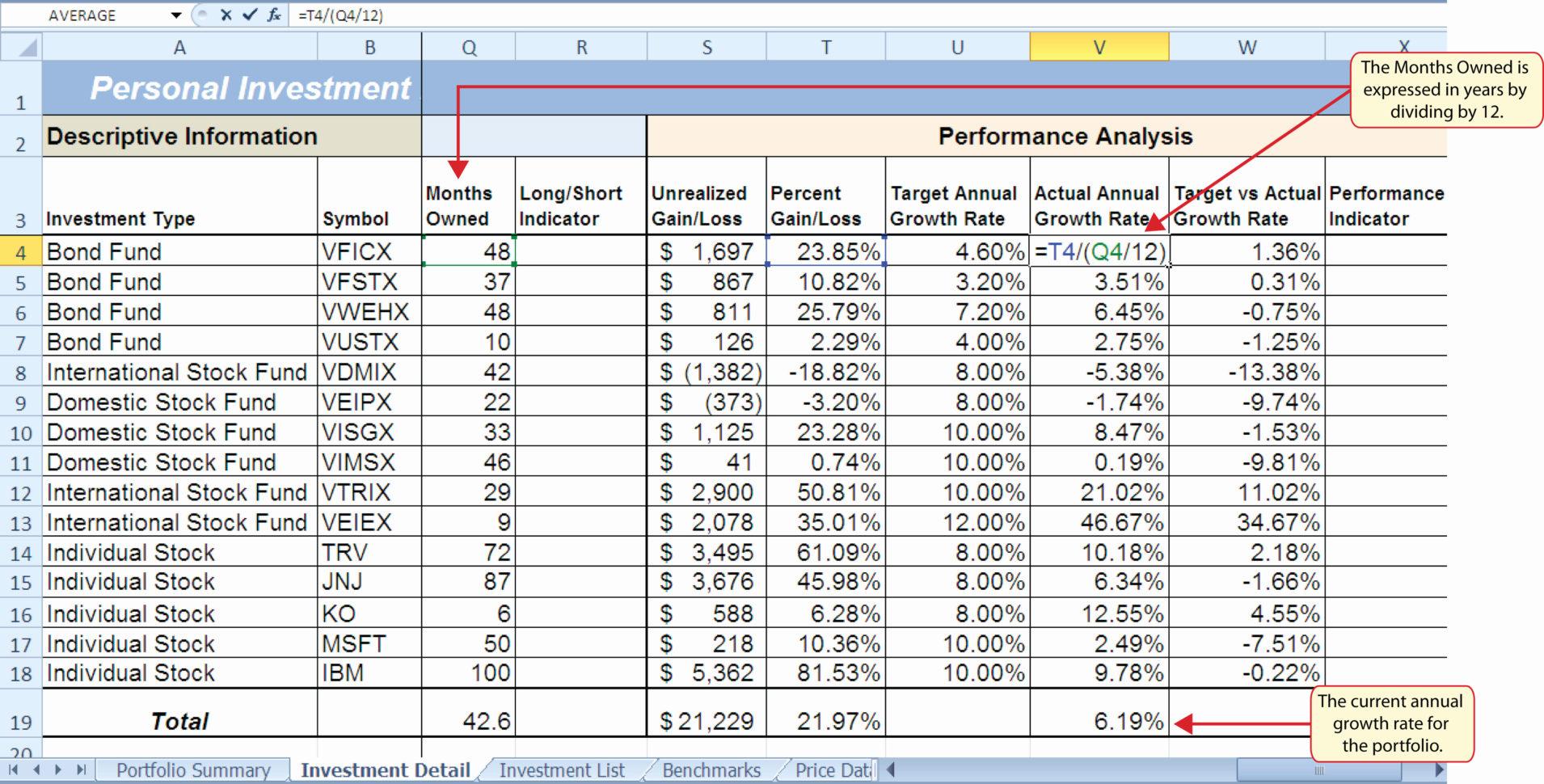 Stock Market Portfolio Excel Spreadsheet Spreadshee