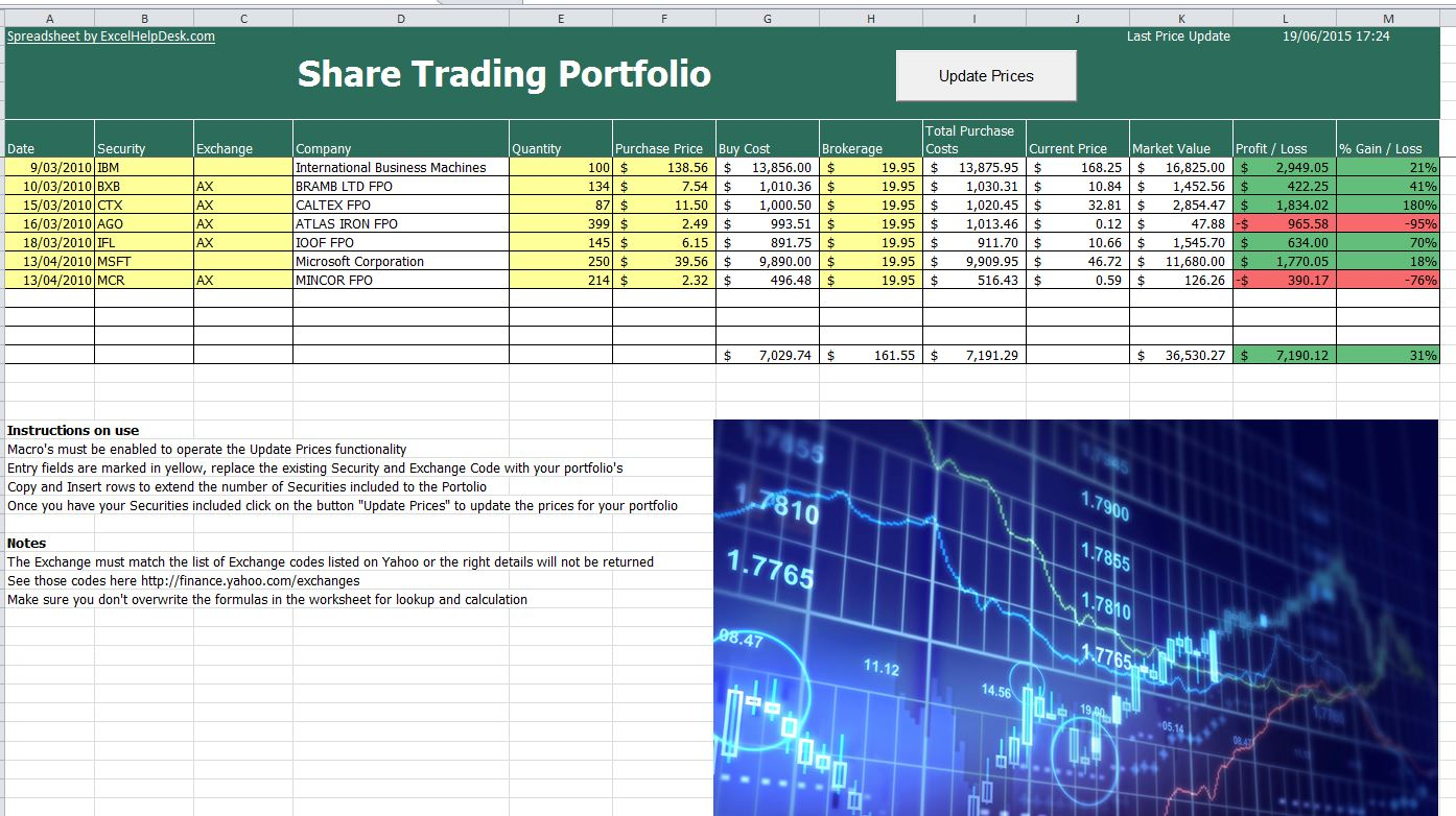 Stock Market Spreadsheet Download Spreadshee Stock