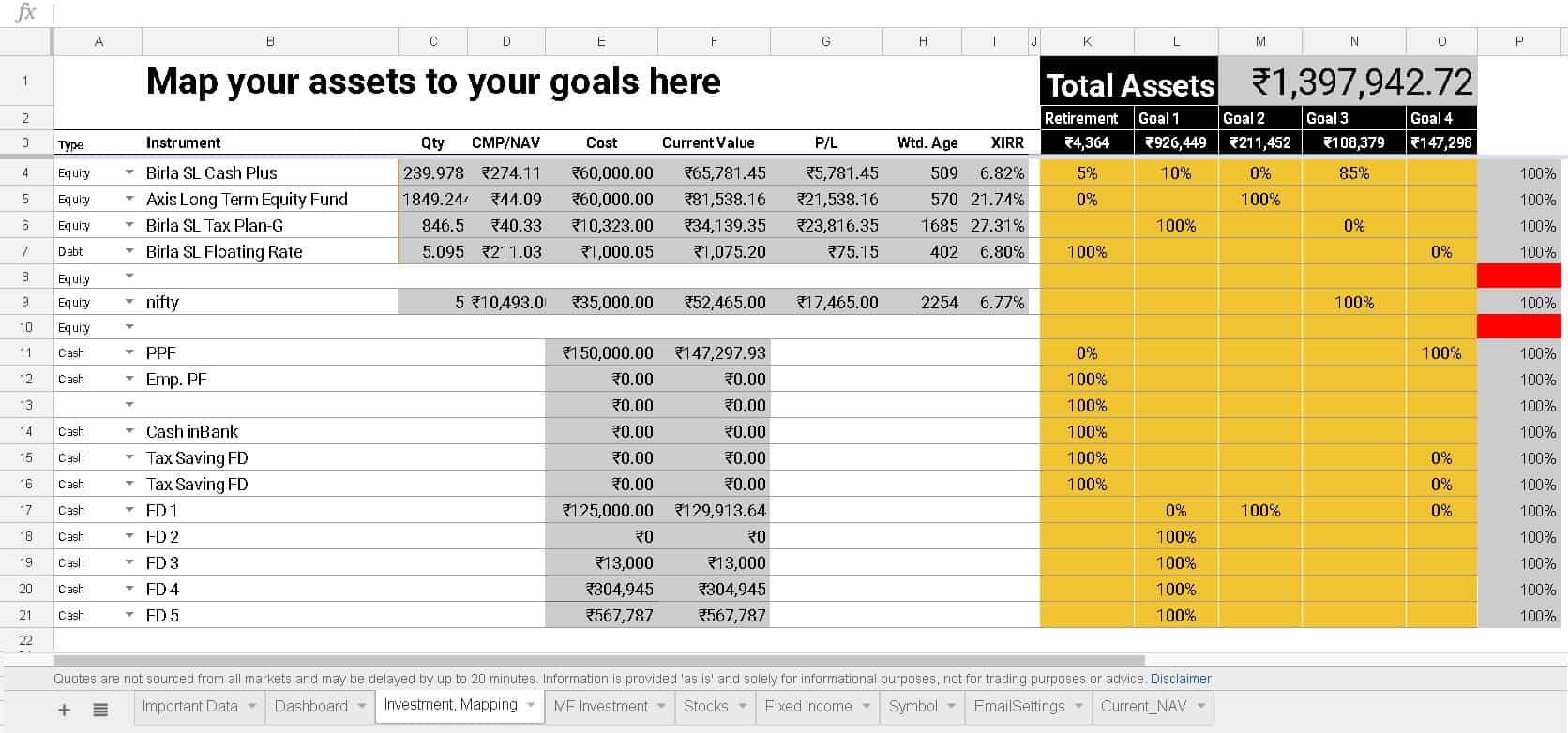 Stock Portfolio Tracking Excel Spreadsheet Db Excel