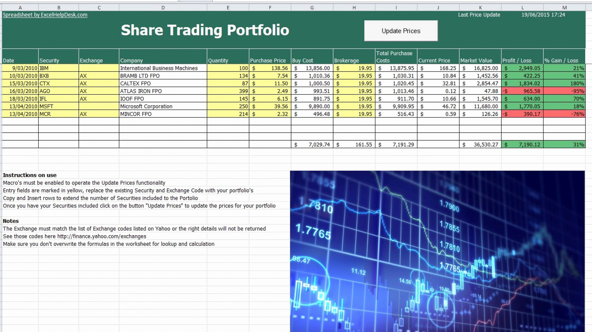 Stock Portfolio Tracking Spreadsheet Intended For 003