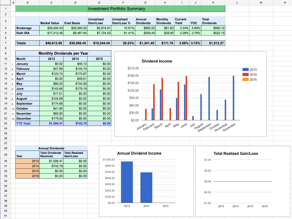 Stock Watch List Spreadsheet In Dividend Stock Portfolio
