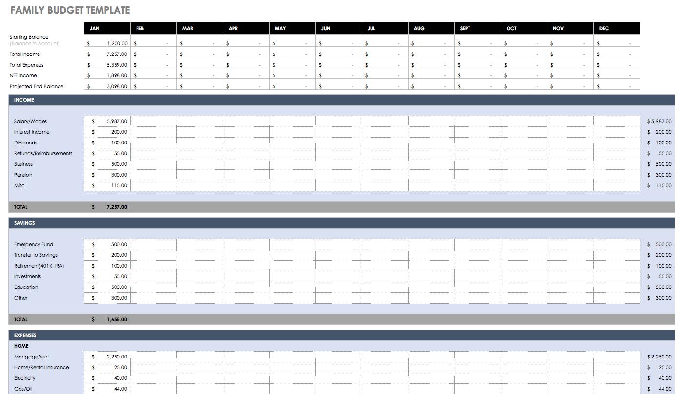 Student Budget Planner Spreadsheet Spreadsheet Downloa