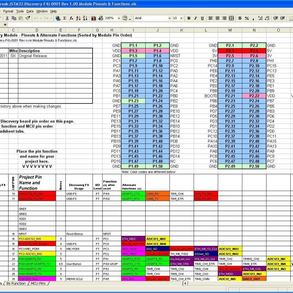 Tab Spreadsheet Inside Components Of A Spreadsheet Home