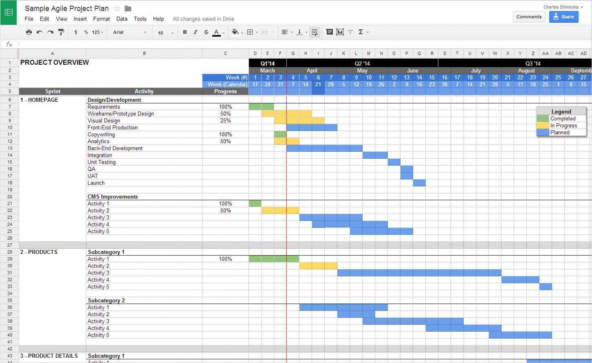 Task Manager Excel Spreadsheet Spreadsheet Download Task