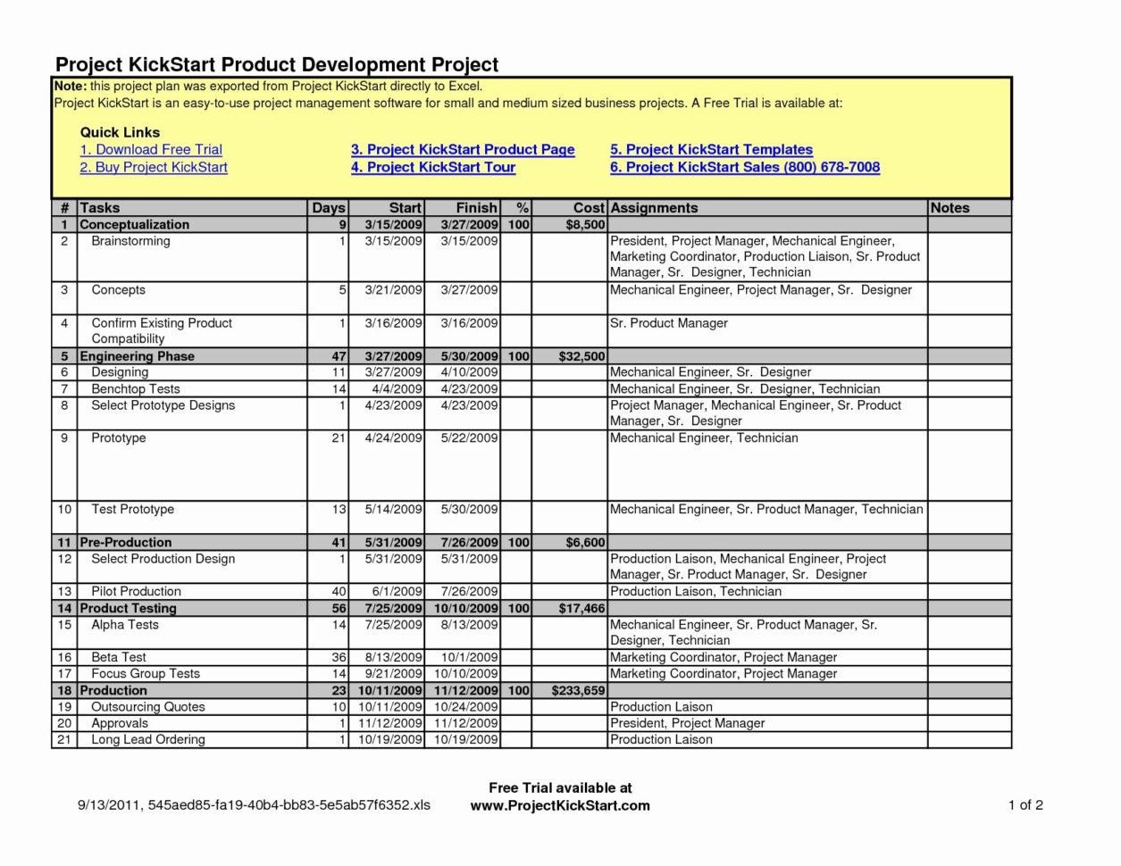 Technician Productivity Spreadsheet Spreadshee