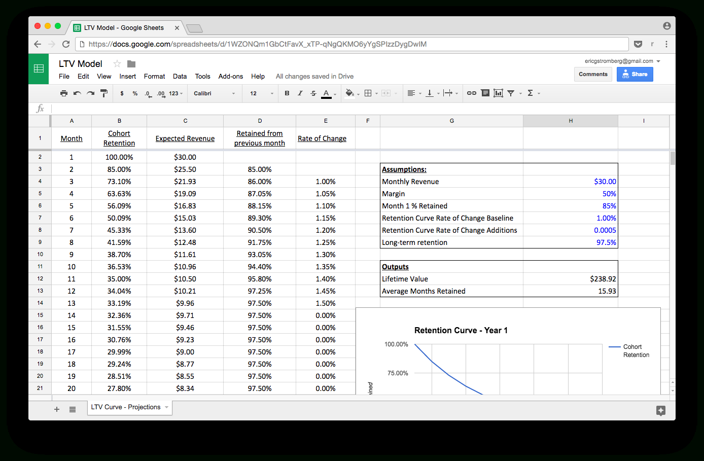 Test Automation Roi Calculation Spreadsheet For A
