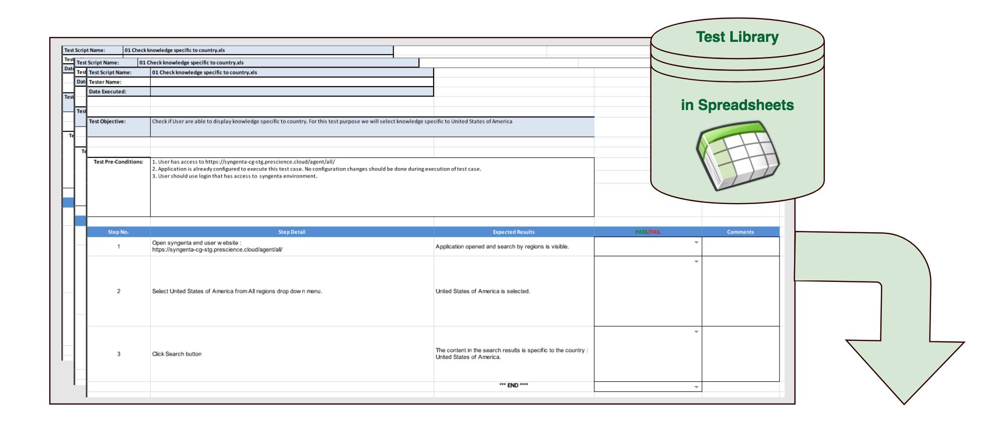 Test Excel Spreadsheet Printable Spreadshee Test Excel Xls