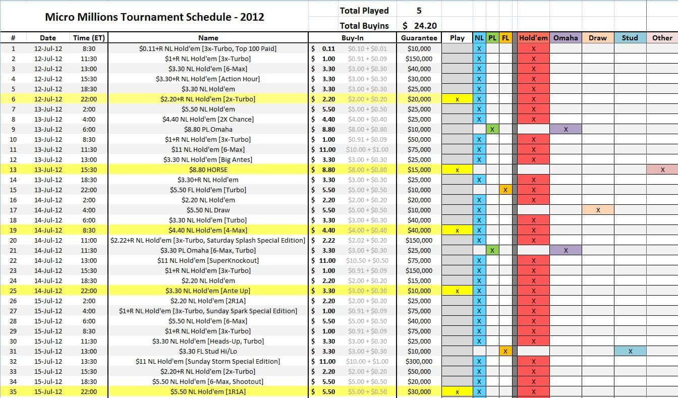 Time Off Accrual Spreadsheet