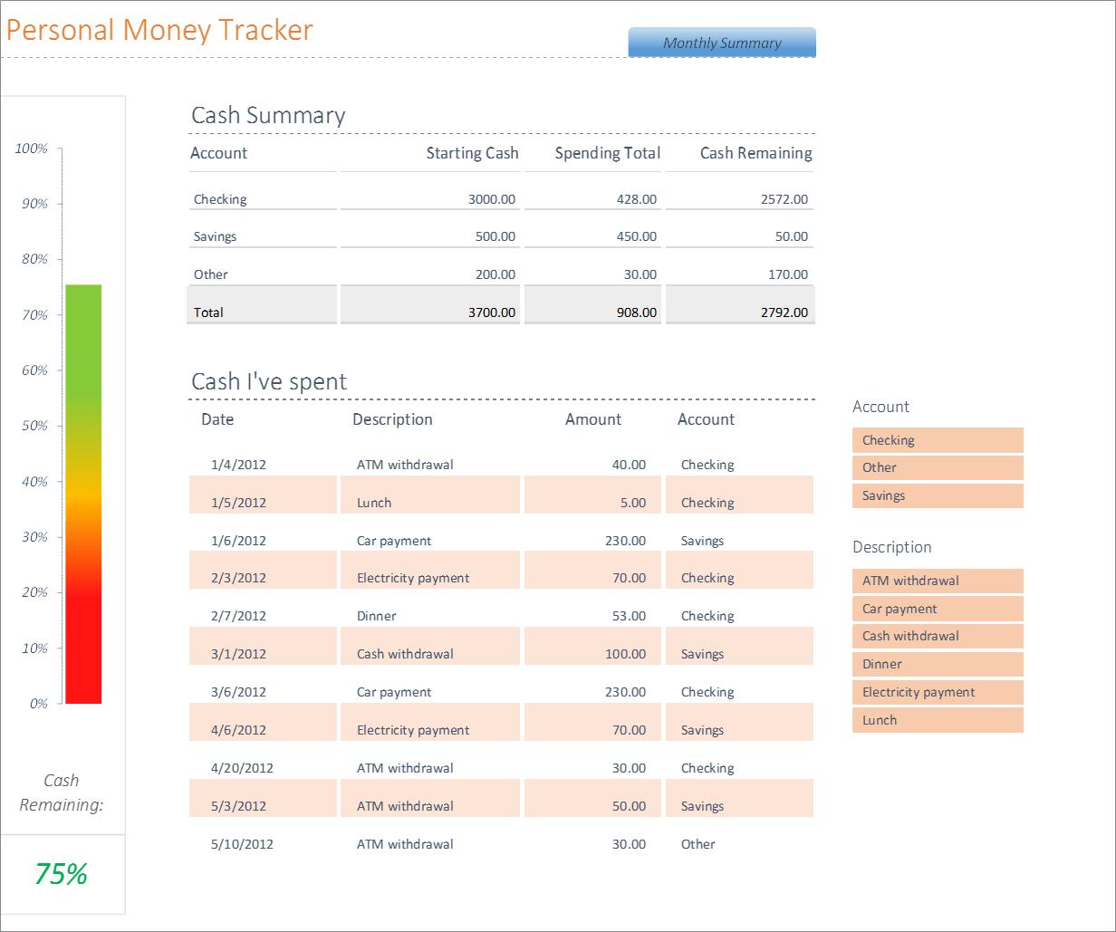 Tracking Medical Expenses Spreadsheet Spreadsheet Downloa