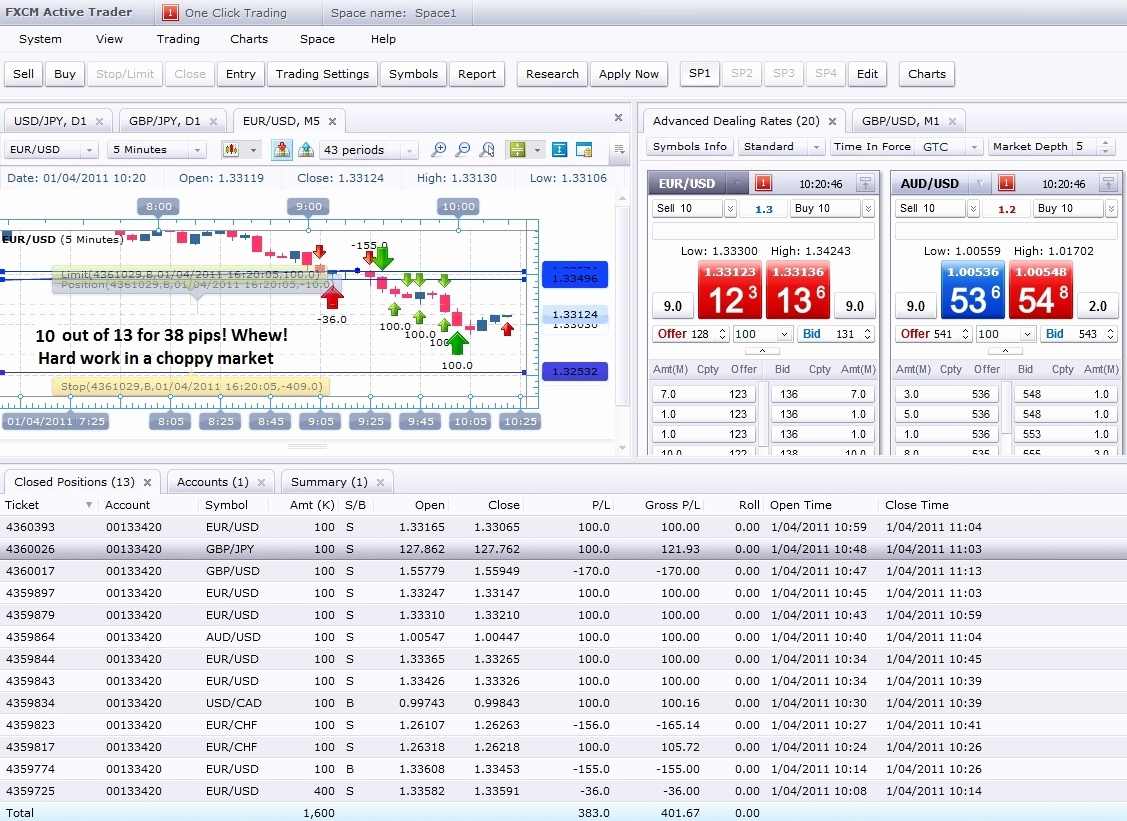Trading Journal Spreadsheet Coupon Regarding Trading