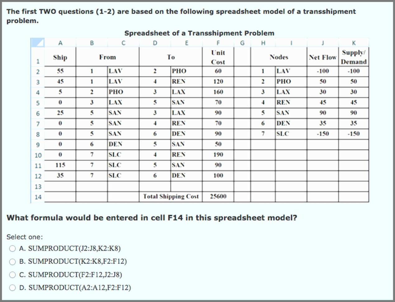 Trust Accounting Spreadsheet