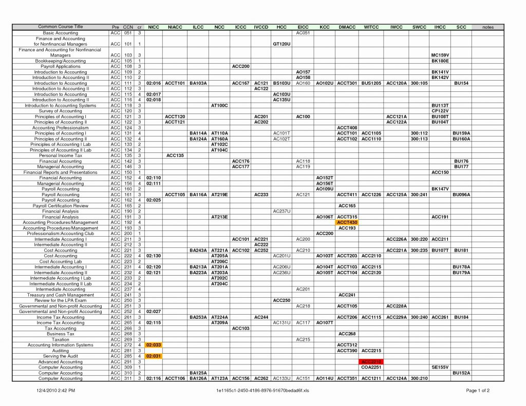 Trust Accounting Spreadsheet Spreadshee Trust