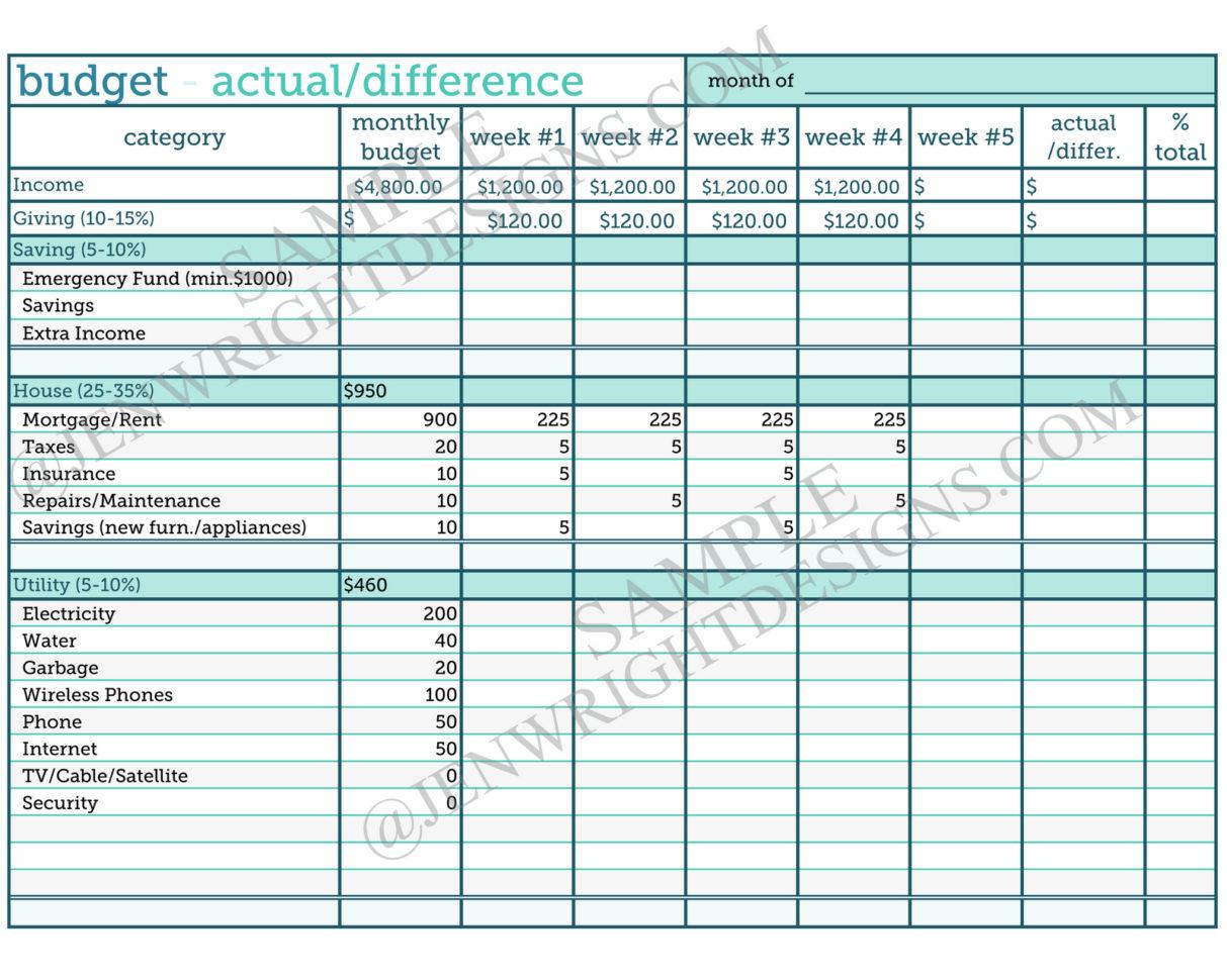 Weekly Paycheck Budget Spreadsheet Spreadshee Bi