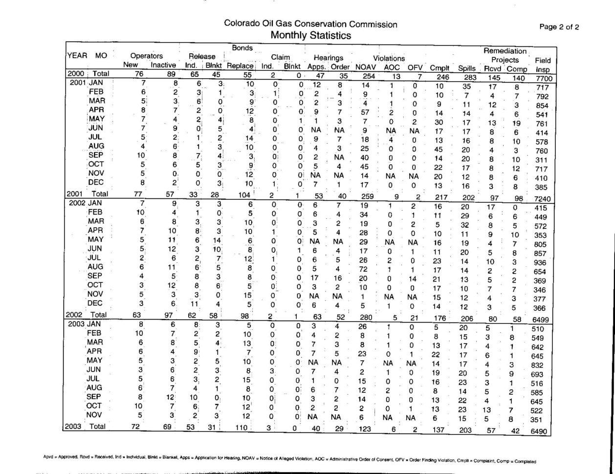 Welder Continuity Log Spreadsheet Printable Spreadshee Welder Continuity Log Spreadsheet