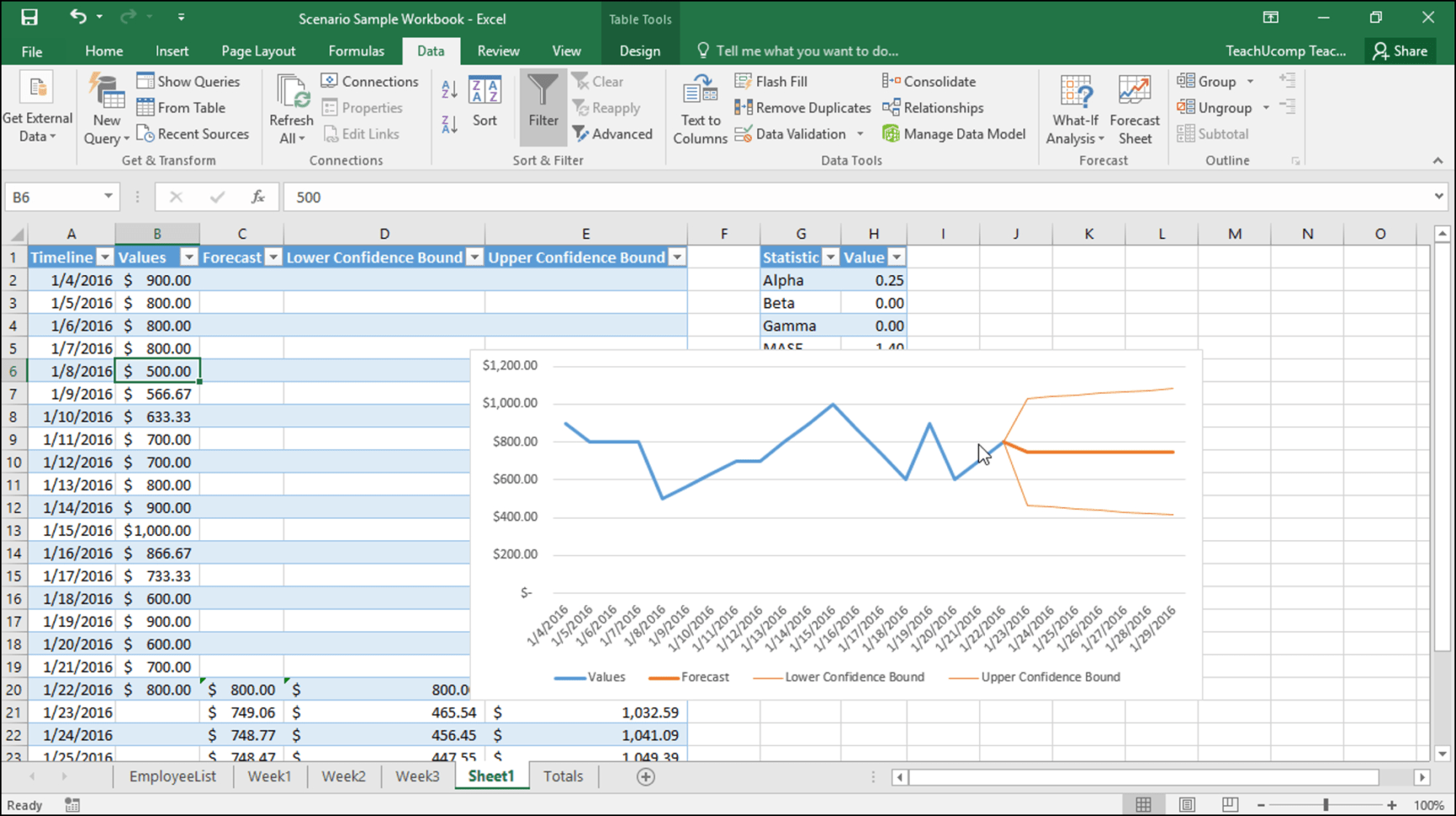What Is Spreadsheet In Excel Spreadshee What Is