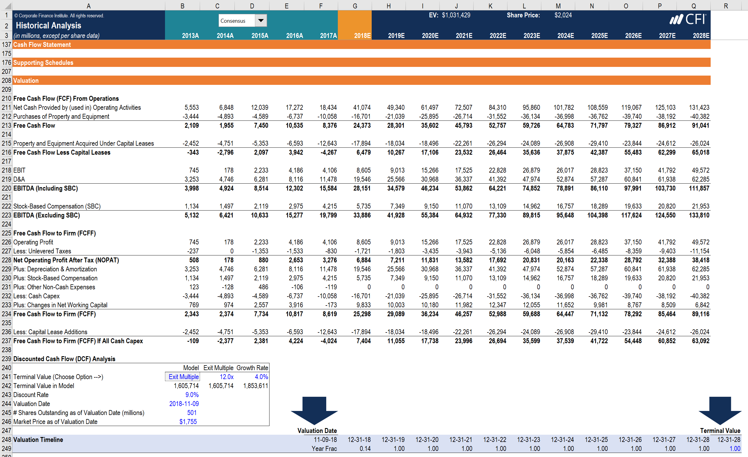 Why Do Bankers Use Spreadsheets Printable Spreadshee Why