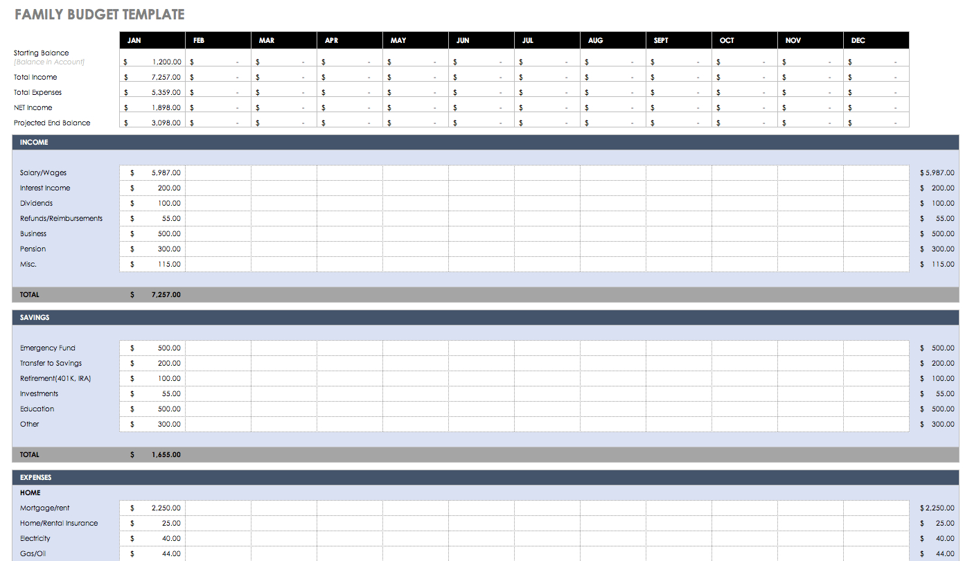 Workable Budget Spreadsheet Db Excel