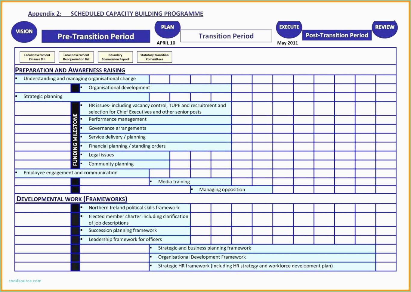 Workforce Capacity Planning Spreadsheet Spreadsheet