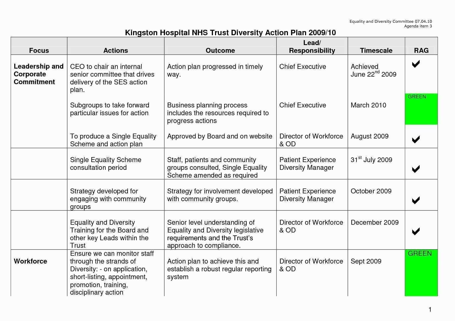 Workforce Planning Spreadsheet Template Spreadsheet