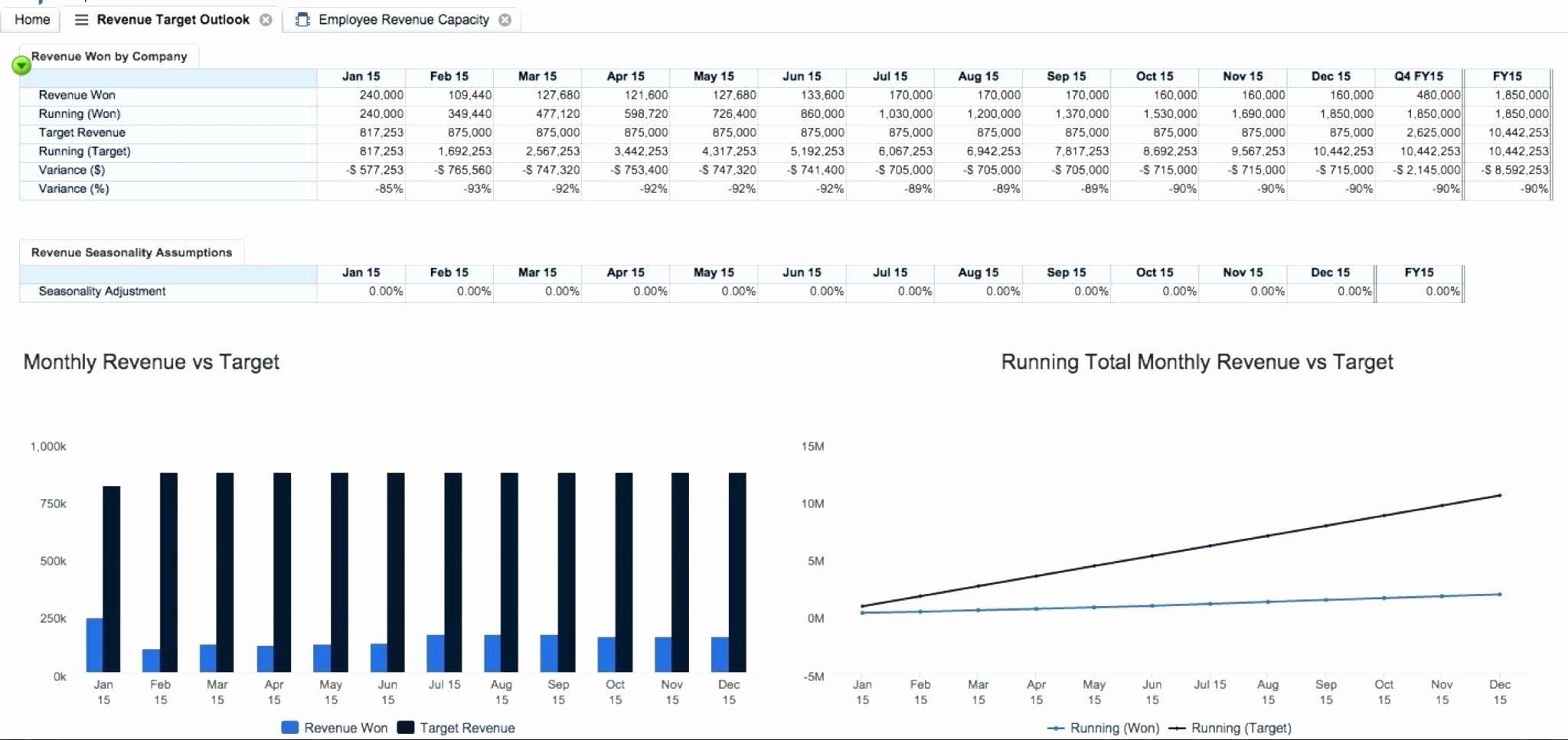 Workforce Planning Spreadsheet Template Throughout Staff