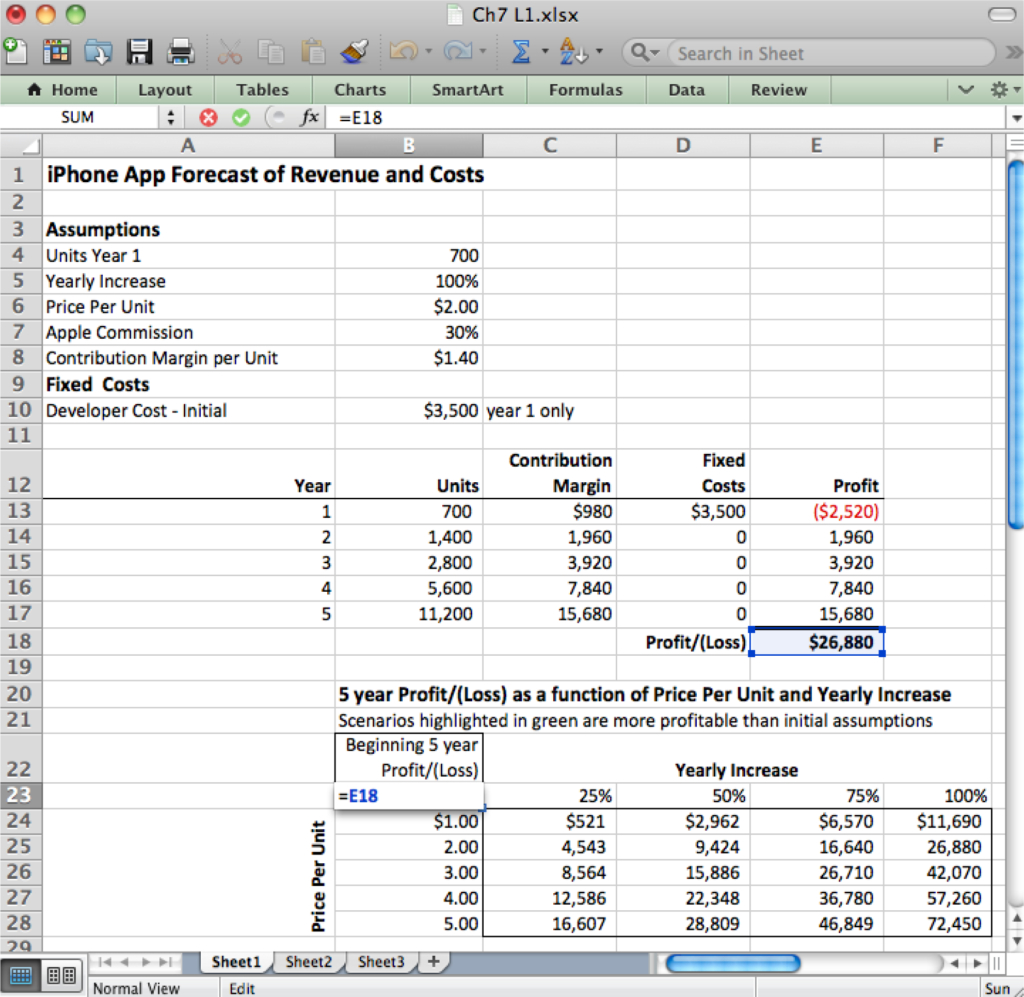 Wps Spreadsheet Templates Spreadshee Wps Spreadsheet Templates