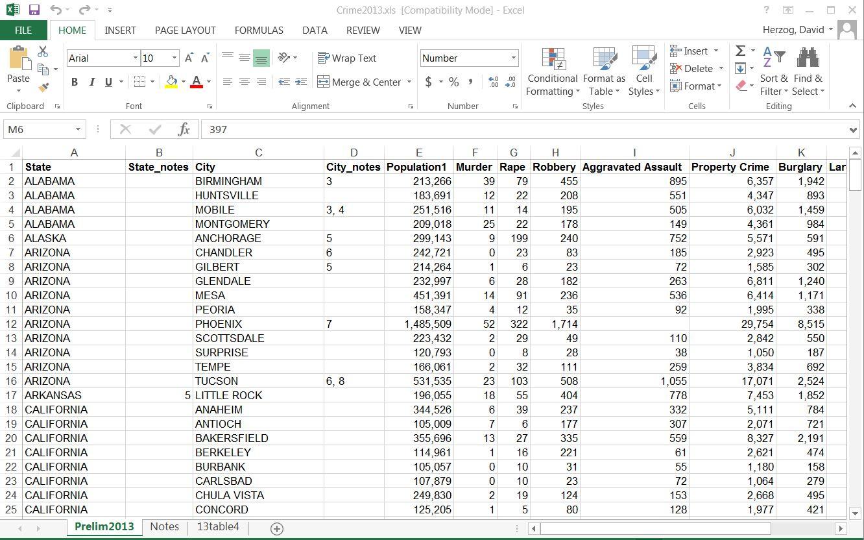 Xl Spreadsheet Helpspreadsheet Template Spreadsheet Template